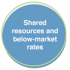 graphic - Shared resources and below market rates